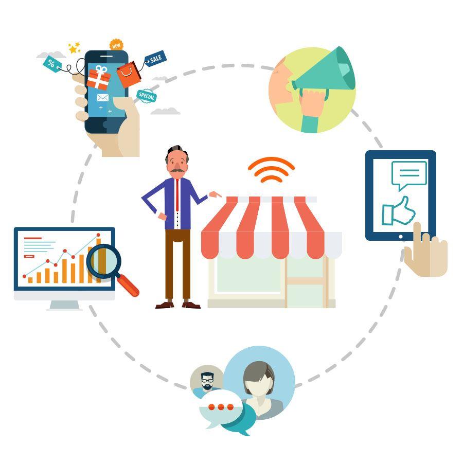 5 việc cần làm để xây dựng hệ thống wifi marketing hiệu quả
